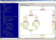 A screenshot of the program C/Delphi/Basic Code 2 Flowchart 1.0